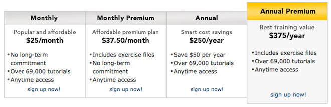 Subscription Plan Pricing
