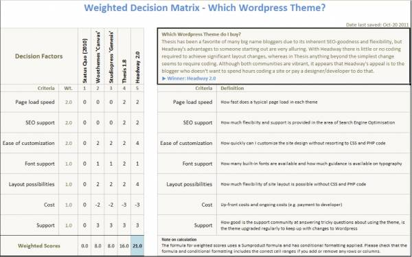 decision matrix template free download.html