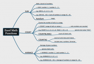Mind Map - Sum, Count, Average