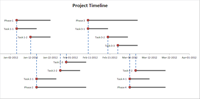 How To Create A Project Timeline Template Today In Simple Steps - Timeline chart template