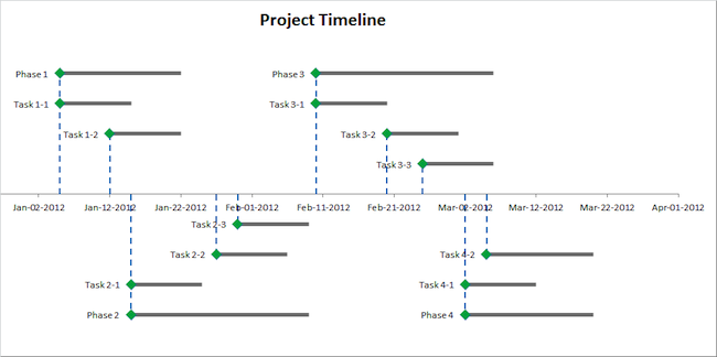 excel timeline step 7 format your second data series