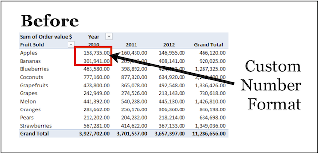 [Image] Pivot Table value area with custom number format