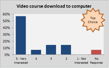[Image] Pivot Table Video Course download to computer