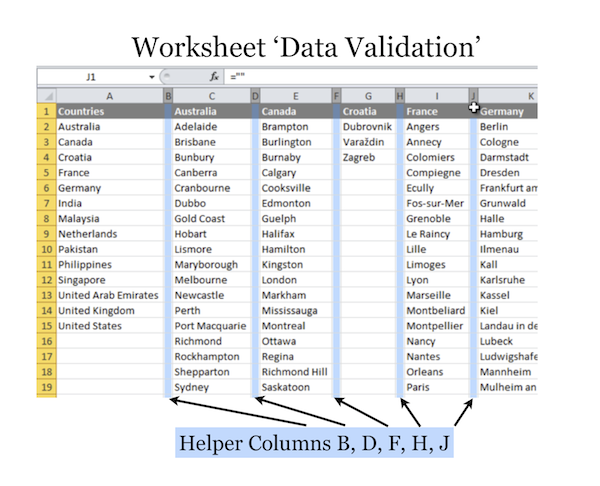 Working with Data in Excel Part 2: Fine Techniques for Excel Lists ...