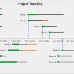 How to create a Project Timeline Template today in 10 simple steps using Excel 2010