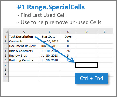 [IMAGE - Use Range.SpecialCells to find last used cell]