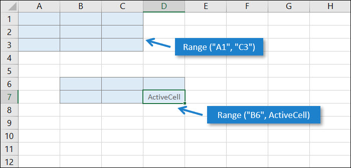 [IMAGE] Excel VBA Range - two range references