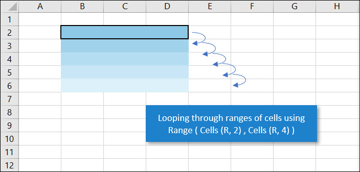 [IMAGE} Looping through ranges of cells using Range(Cells(R, 2), Cells(R, 4))
