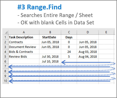[IMAGE - Use Range.Find method to find last non-blank row or column on Excel worksheet]