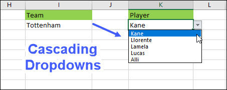 [IMAGE] Cascading dropdowns in Excel