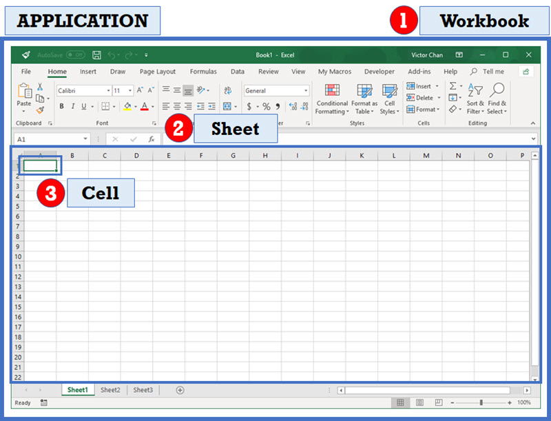 Excel VBA Tutorial – #6 Collections of Workbooks, Sheets and