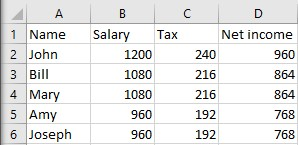 [IMAGE] Payroll Table in Excel